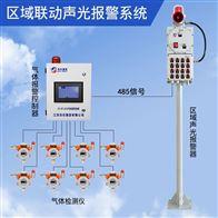 SY-XLD区域声光报警器