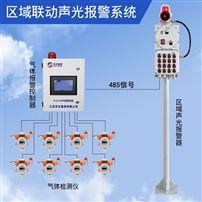 SY-XLD区域联动声光报警器