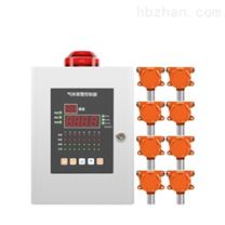 DMT-O2氧气气体报警器