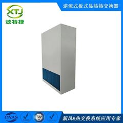 长方形板式散热交换芯体