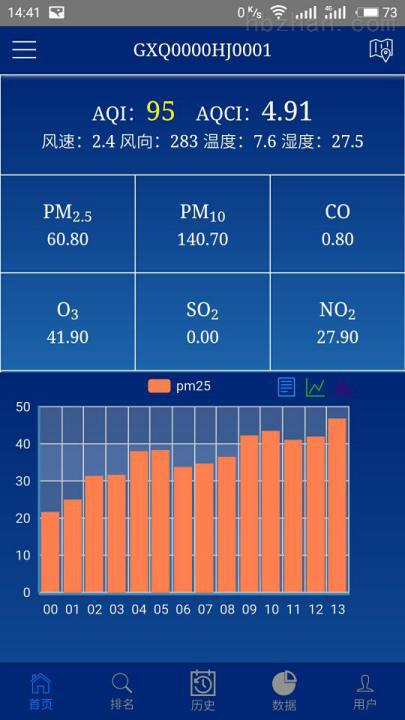 大气网格化监测平台
