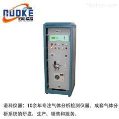 NK-804煤气分析仪