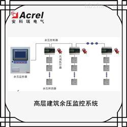 防烟楼梯合用前室压差(余压)自动调节系统