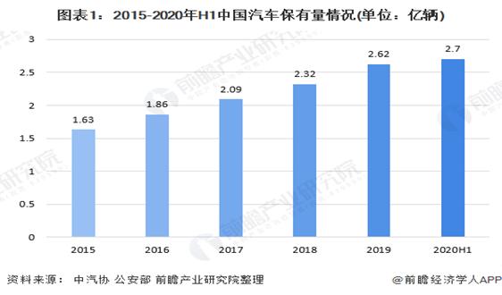 十张图带你了解2020年中国报废汽车回收行业市场发展现状 行业步入良性循环