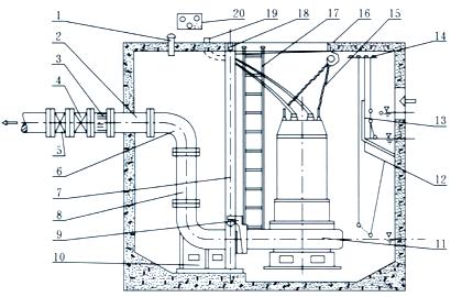 自動攪勻排污泵固定式安裝