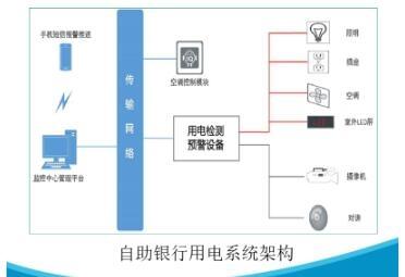 安全用电管理系统