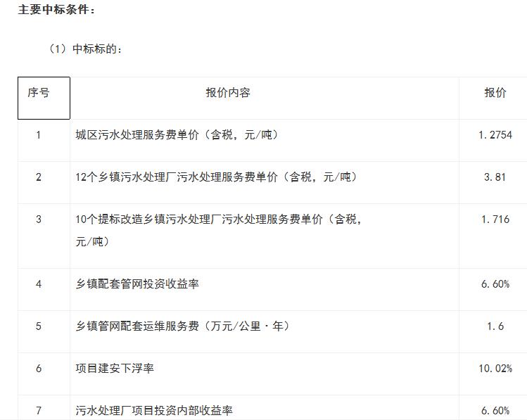 定了!北控水务联合长江生态环保中标4.95亿浏阳市污水处理厂网一体PPP项目