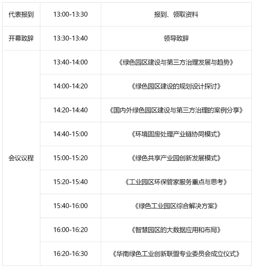 打破园区第三方治理难落地局面,2020第八届华南环境产业发展论坛即将在广州环博会同期举办