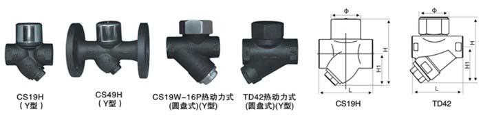 TD42热动力圆盘式蒸汽疏水阀图