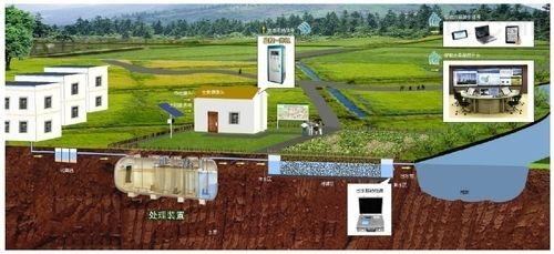职工宿舍污水处理设备价格