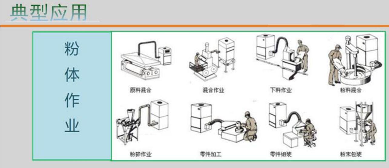 环保吸尘器 磨床粉尘吸尘器 大吸力集尘机 工业粉尘集尘机示例图7
