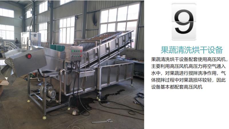 厂家3KW高压风机漩涡气泵 注塑机高压漩涡鼓风机示例图20