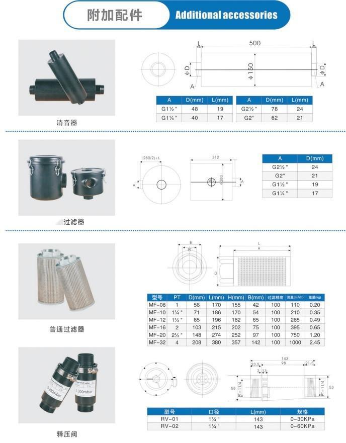 厂家3KW高压风机漩涡气泵 注塑机高压漩涡鼓风机示例图28