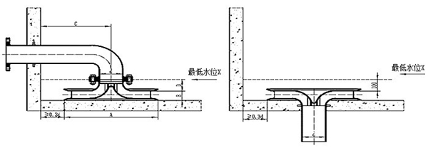 <strong><strong><strong>碳钢旋流防止器</strong></strong></strong>图