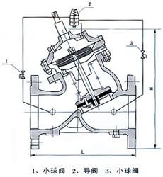 AX742X安全泄压持压阀图