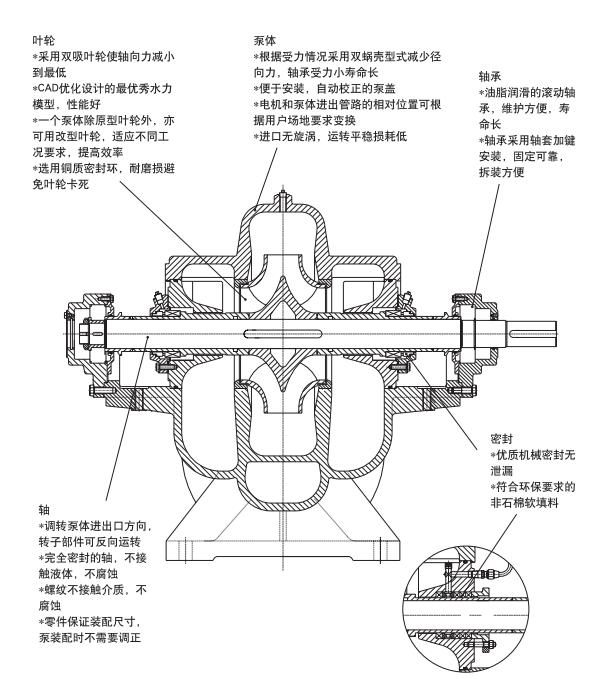 喜之泉3CF认证EDJ双动力柴油机消防泵组示例图8