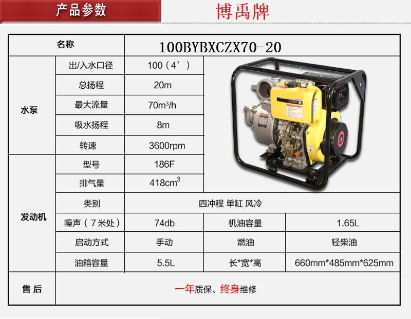 4寸便携式柴油机水泵