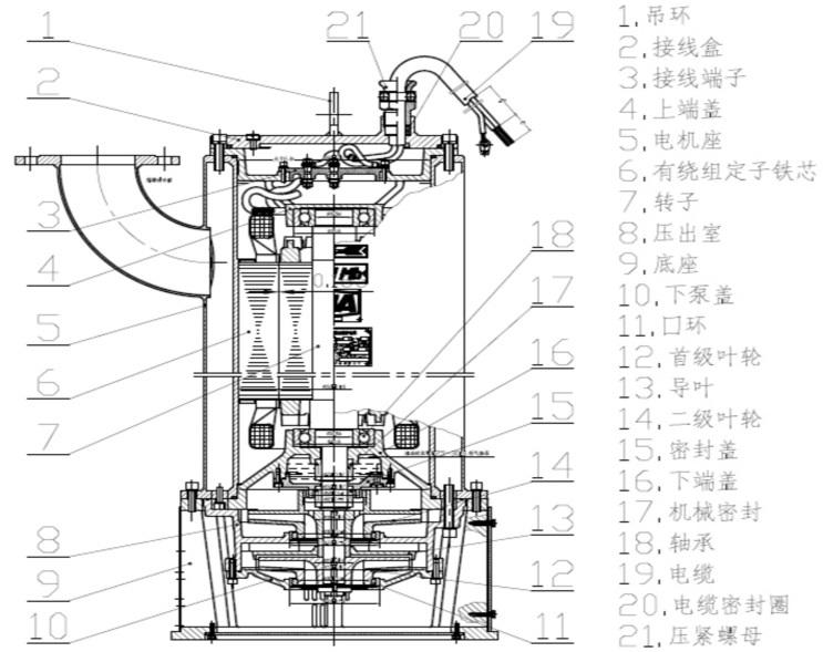 矿用潜水泵结构