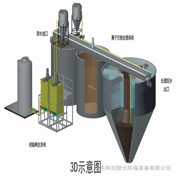 河北磁混凝污水处理设备