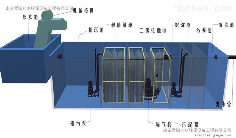 泸州乡镇污水处理设备