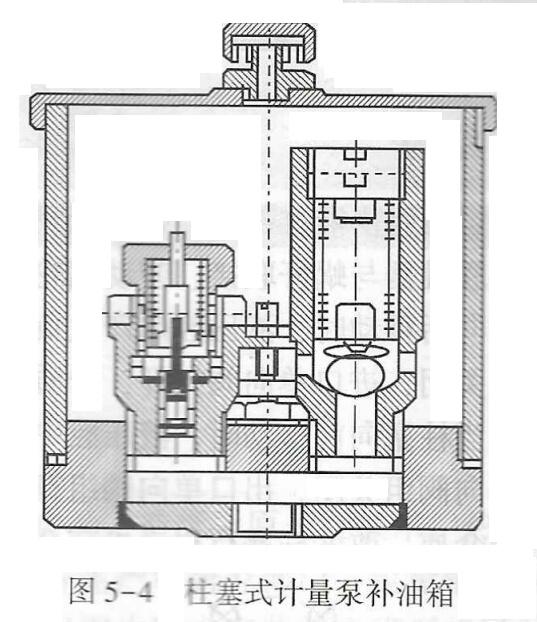 柱塞计量泵补油箱