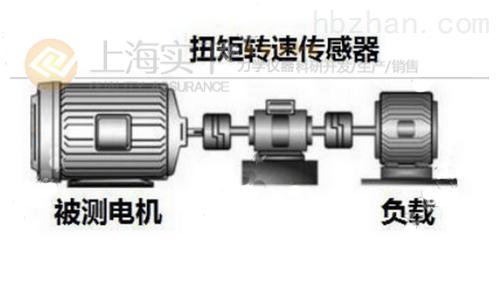 柴油机输出扭矩测量仪