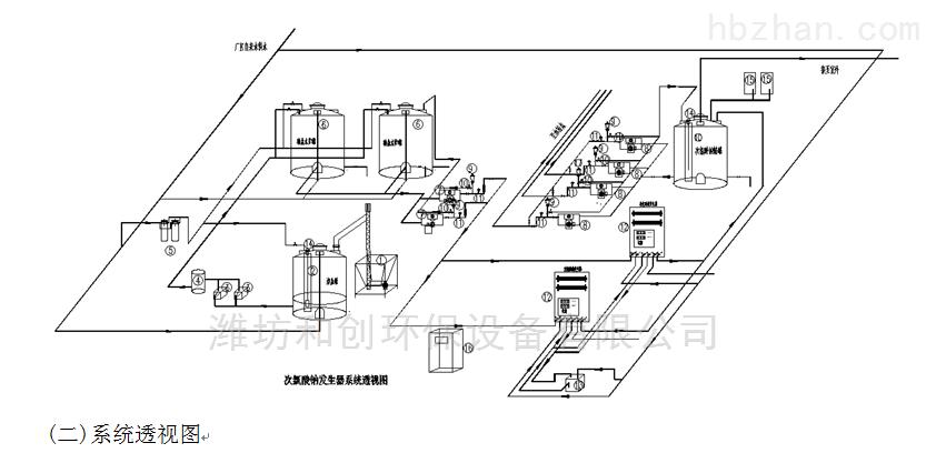 大兴安岭农村安全饮水次氯酸钠发生器生产厂