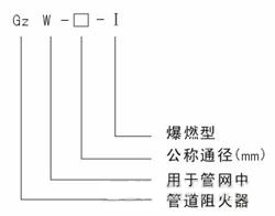 阻爆燃型管道阻火器图