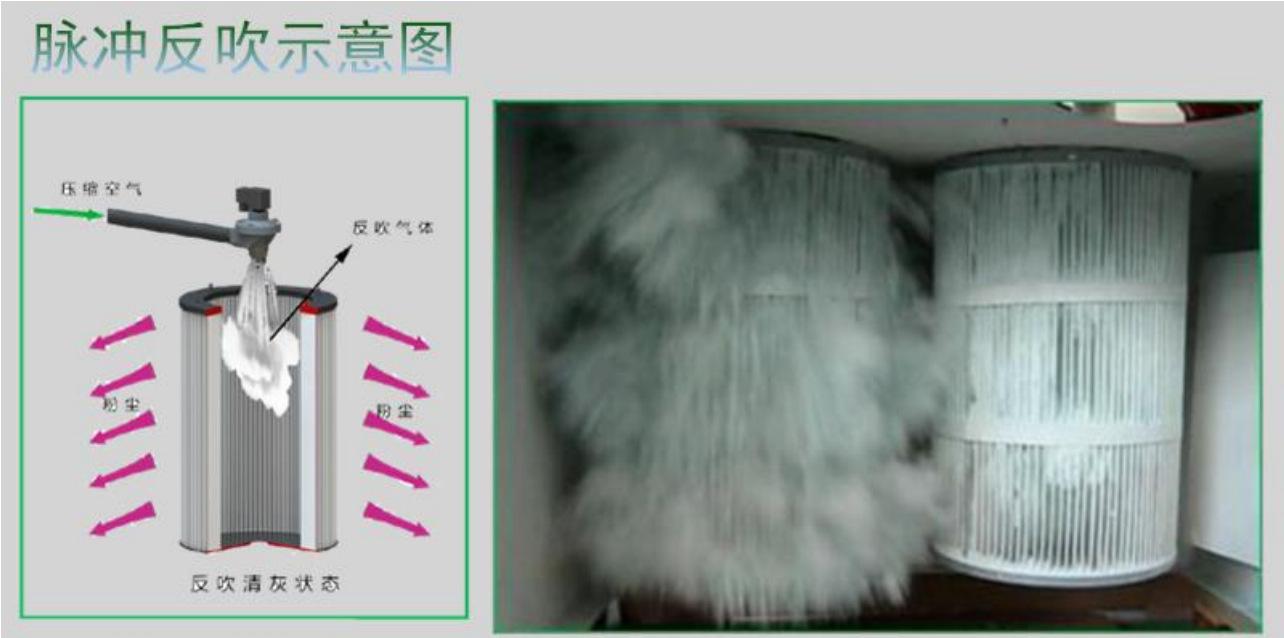 2.2KW金属粉尘防爆脉冲集尘机 防爆工业吸尘机 工业防爆集尘柜示例图28