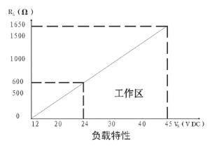 电容式压力变送器,电容式压力变送器厂家价格型号选型示例图3