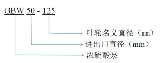 离心泵型号含义