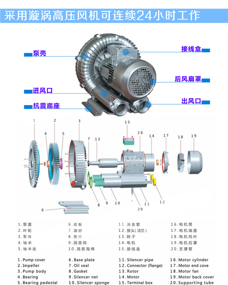 SH3000脉冲工业吸尘器  3KW大吸力全自动脉冲工业吸尘器厂家示例图11