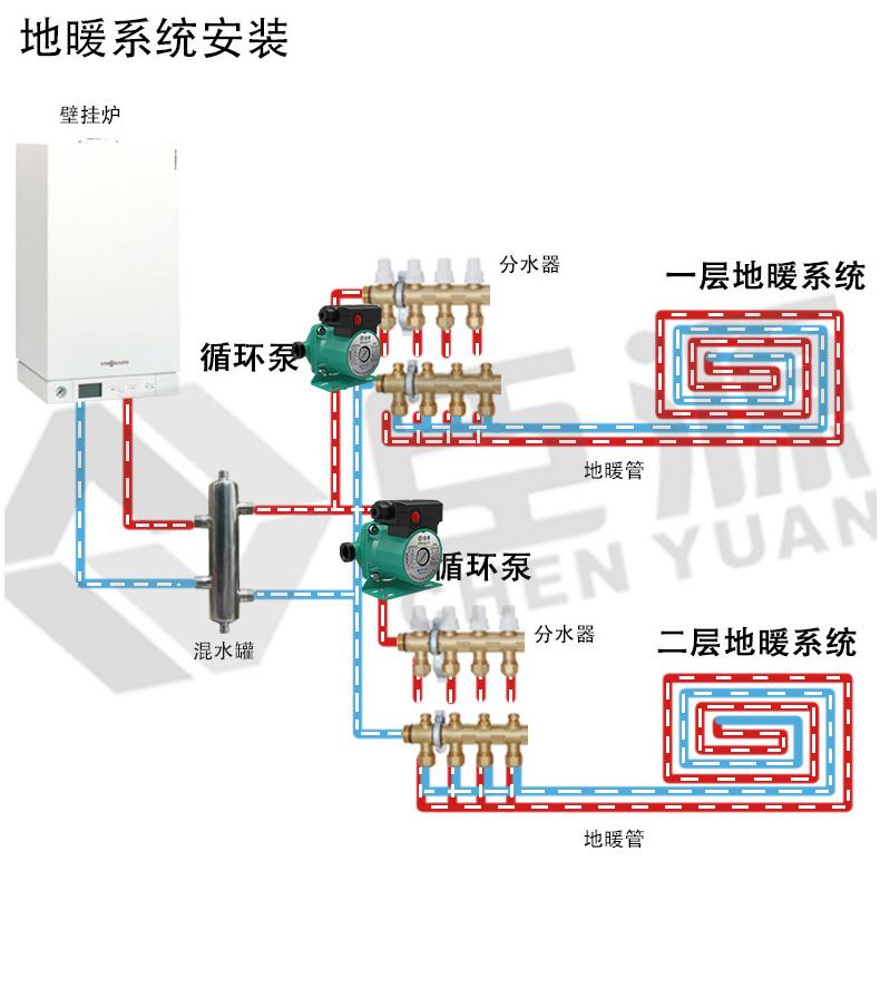 暖气循环泵安装图