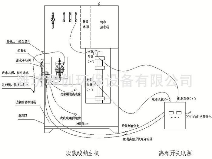 降低次氯酸钠发生器盐耗的方法