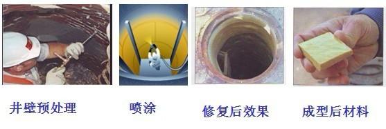 吉隆管道非开挖CIPP修复清淤CCTV检测改造