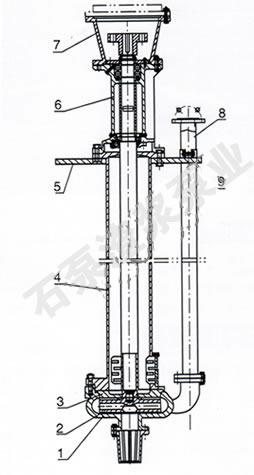 立式液下渣漿泵結構圖