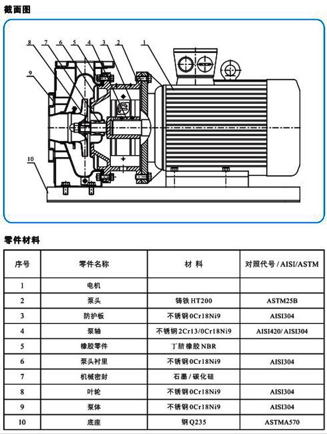 ZS离心泵结构图