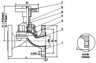堰式隔膜阀