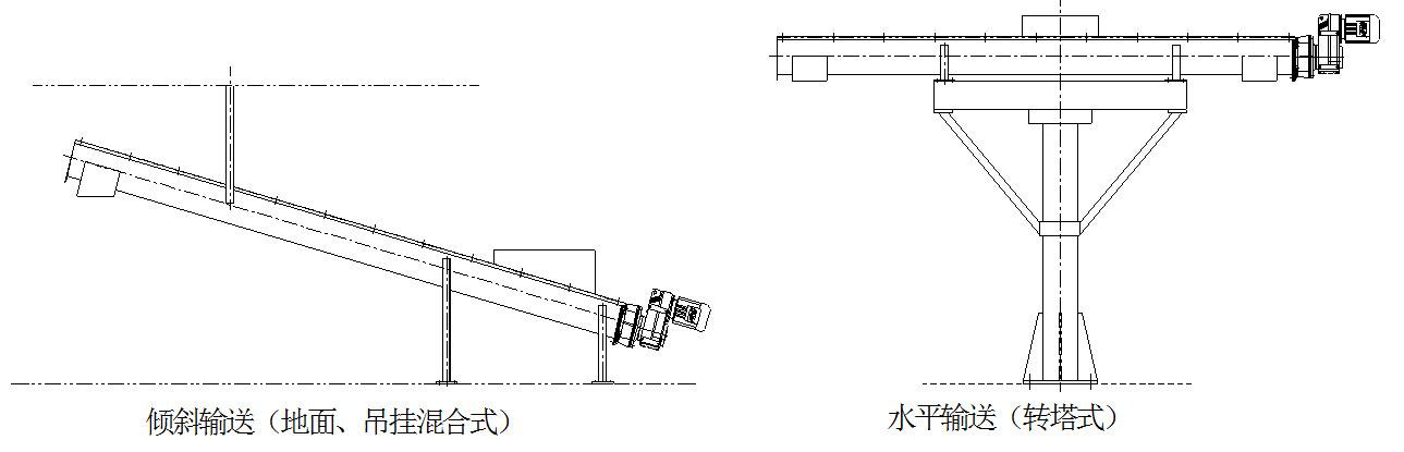 无轴螺旋输送机安装方式