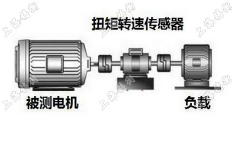 SGDN动态扭矩转速测试仪