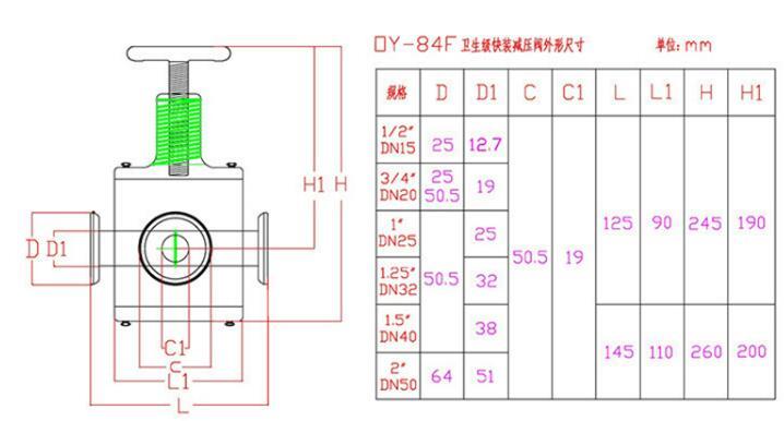 <strong>卫生级快装减压阀SMJ84F</strong>