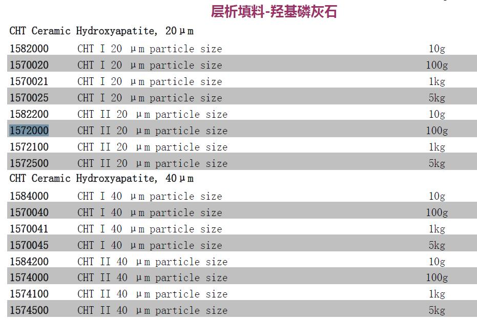 Bio-Rad伯乐CHT羟基磷灰石填料CHT I型80um孔径158-8000