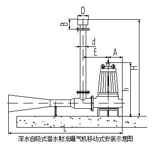 深水自吸式潜水射流曝气机移式式安装