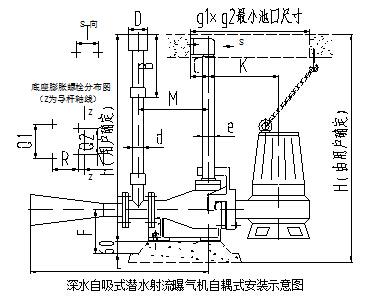 深水自吸式潜水射流曝气机自耦式安装