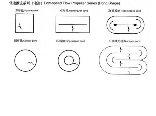 QDT型低速推流器系列