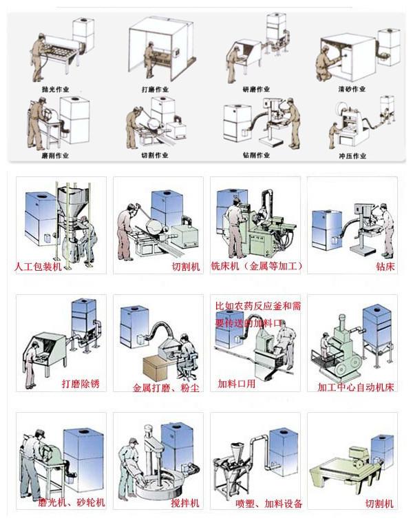 脉冲吸尘器 移动柜式磨床脉冲吸尘器生产厂家示例图6