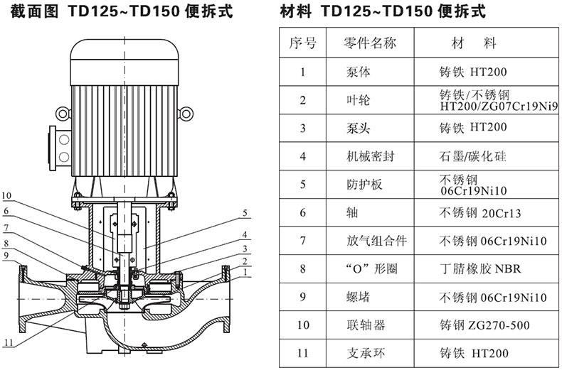 TD型离心泵结构图