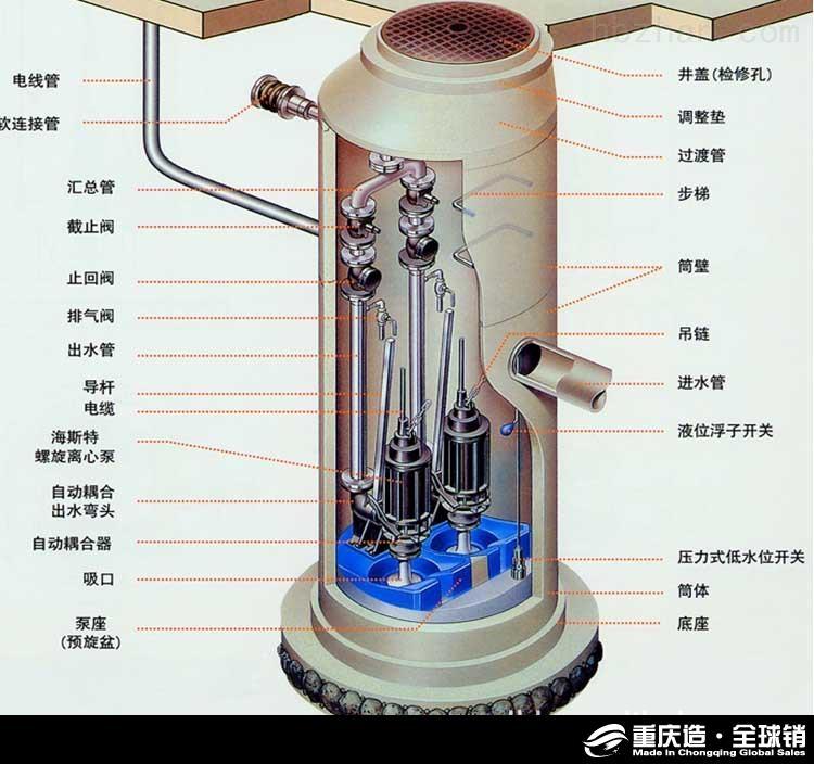 拉萨一体化污水提升泵站厂家直销