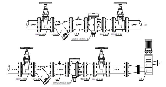 <strong>单膜片低阻力倒流防止器</strong>图3