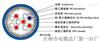 MHYVP矿用屏蔽通信电缆MHYVP系列